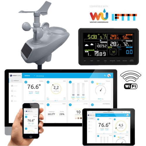 GMM-WH2950 Professional Wireless Weather Station WIFI Internet Monitoring